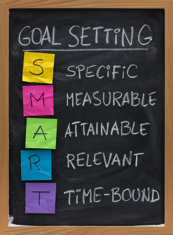 Goal setting S.M.A.R.T. image by http://www.projectsmart.co.uk/smart-goals.php | Goal setting link by https://blogs.ext.vt.edu/eatsmart-movemore/2013/07/03/goal-setting-roadmap-to-change/